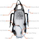 DayOne Waterbag Water Filtration Backpack